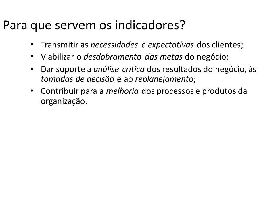 Para que servem os indicadores? Transmitir as necessidades e expectativas dos clientes; Viabilizar o desdobramento das metas do negócio; Dar suporte à