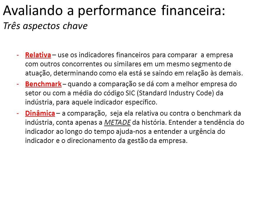 Avaliando a performance financeira: Três aspectos chave -Relativa – use os indicadores financeiros para comparar a empresa com outros concorrentes ou