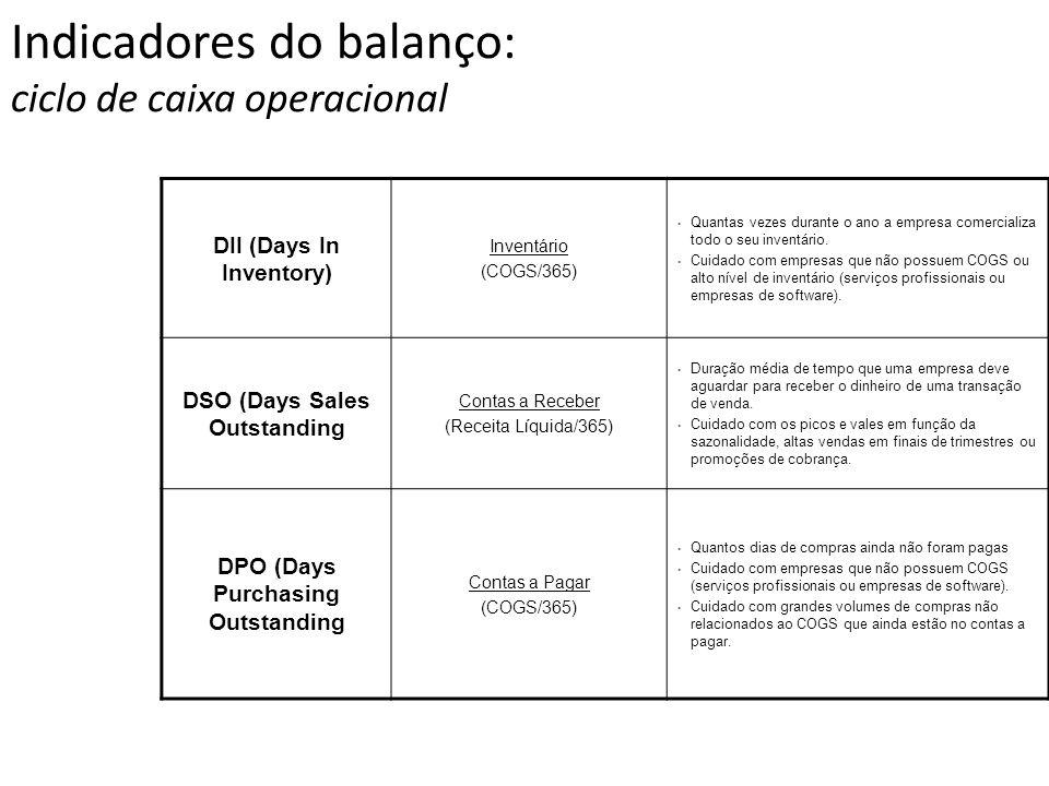 Indicadores do balanço: ciclo de caixa operacional DII (Days In Inventory) Inventário (COGS/365) Quantas vezes durante o ano a empresa comercializa to