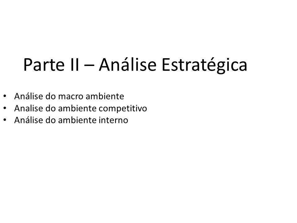 Parte II – Análise Estratégica Análise do macro ambiente Analise do ambiente competitivo Análise do ambiente interno