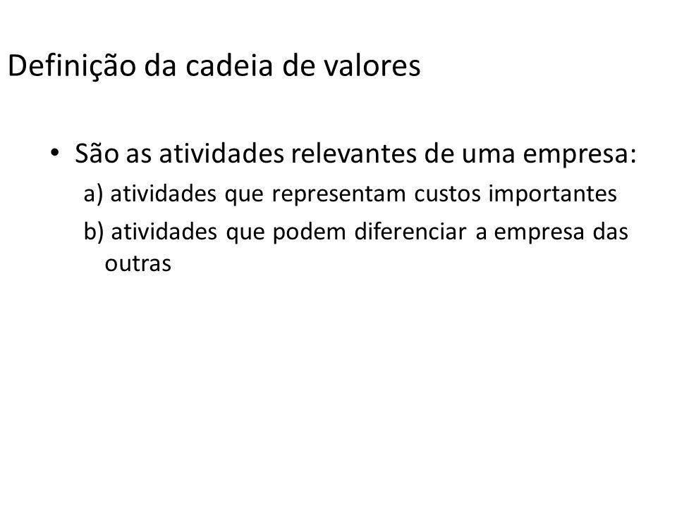 Definição da cadeia de valores São as atividades relevantes de uma empresa: a) atividades que representam custos importantes b) atividades que podem d