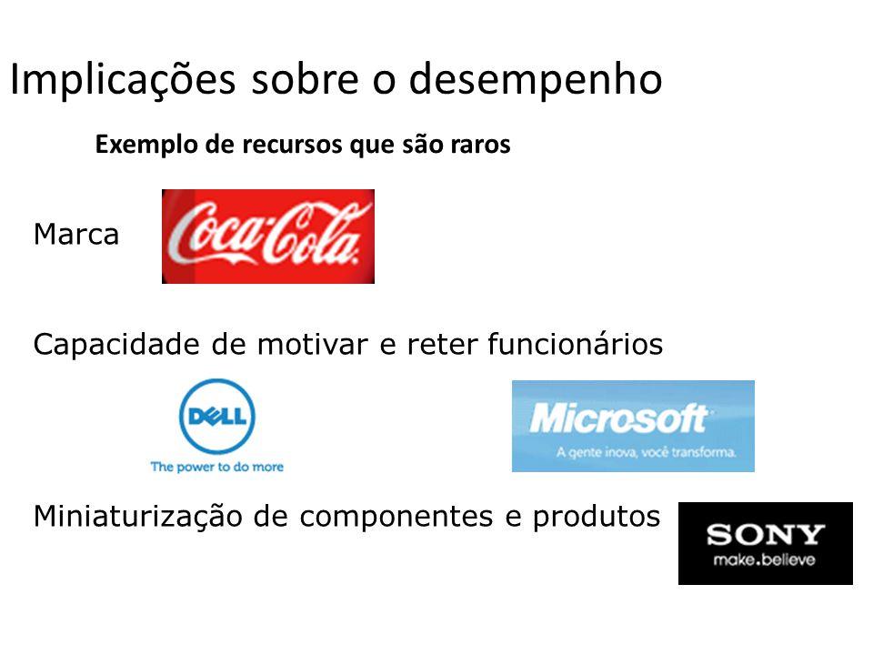 Exemplo de recursos que são raros Capacidade de motivar e reter funcionários Miniaturização de componentes e produtos Marca Implicações sobre o desemp