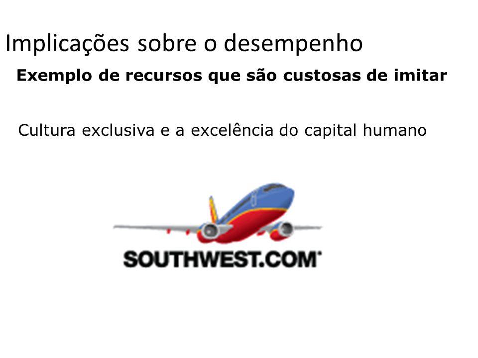 Exemplo de recursos que são custosas de imitar Cultura exclusiva e a excelência do capital humano Implicações sobre o desempenho