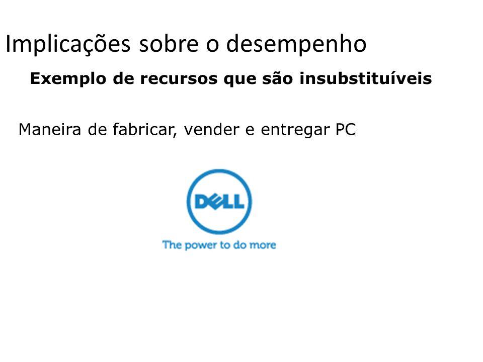 Exemplo de recursos que são insubstituíveis Maneira de fabricar, vender e entregar PC Implicações sobre o desempenho