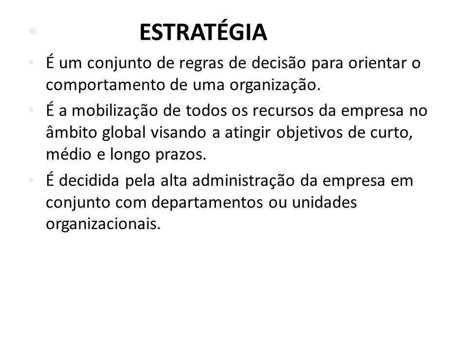 Estratégia ESTRATÉGIA É um conjunto de regras de decisão para orientar o comportamento de uma organização. É a mobilização de todos os recursos da emp