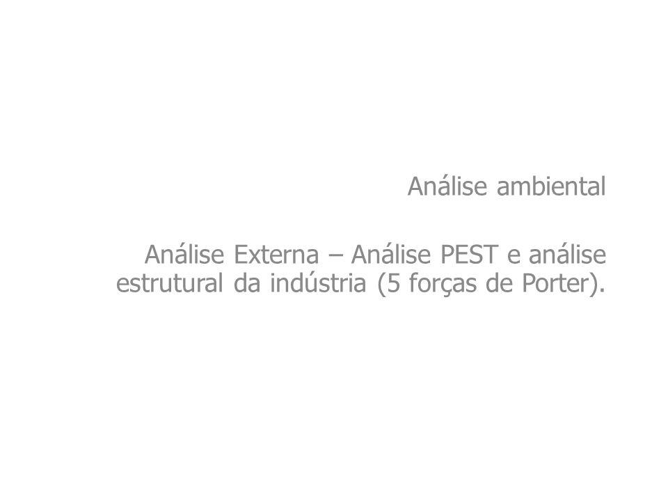 Análise Estratégica Análise ambiental Análise Externa – Análise PEST e análise estrutural da indústria (5 forças de Porter).