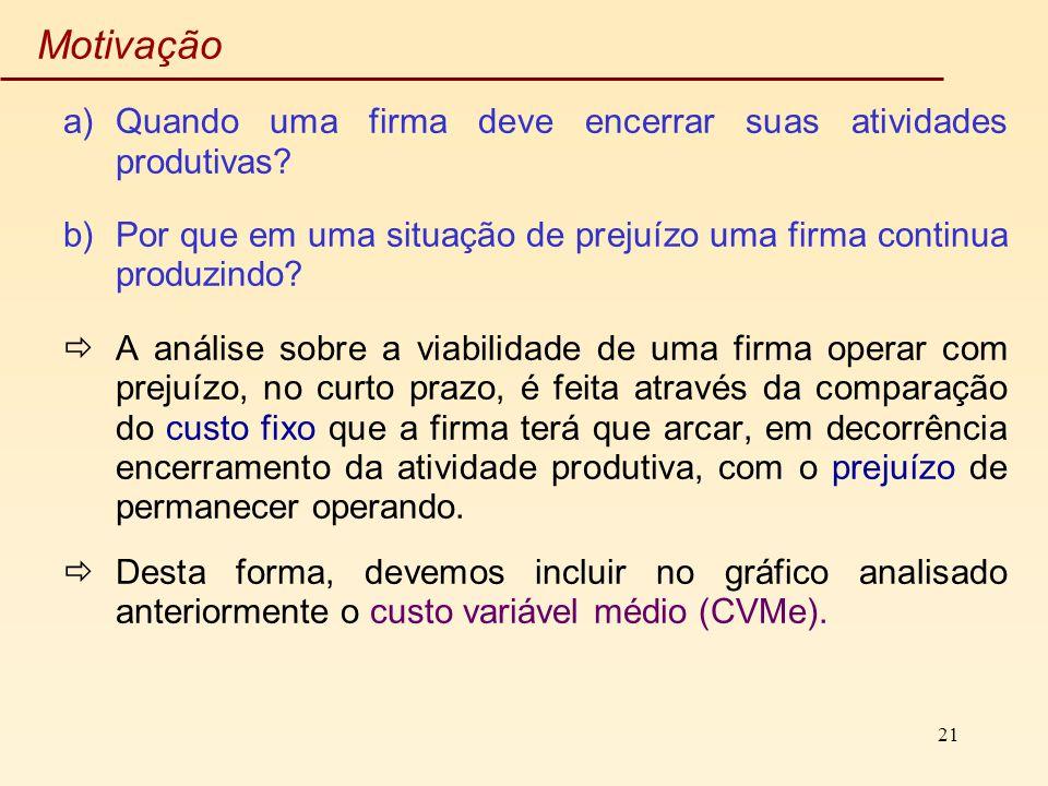 21 Motivação a)Quando uma firma deve encerrar suas atividades produtivas? b)Por que em uma situação de prejuízo uma firma continua produzindo? A análi