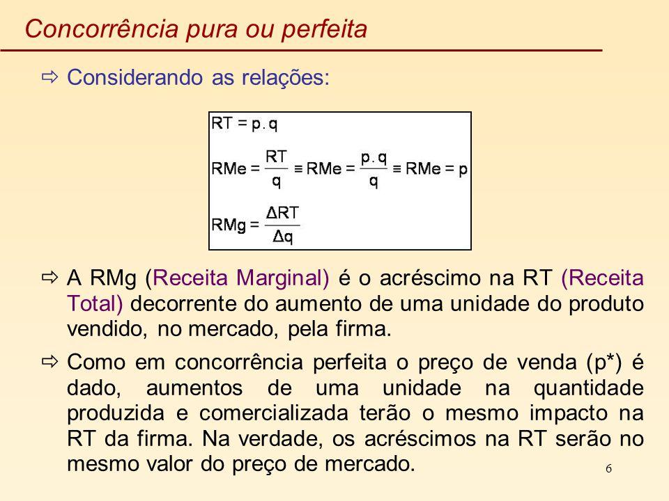 6 Concorrência pura ou perfeita Considerando as relações: A RMg (Receita Marginal) é o acréscimo na RT (Receita Total) decorrente do aumento de uma un