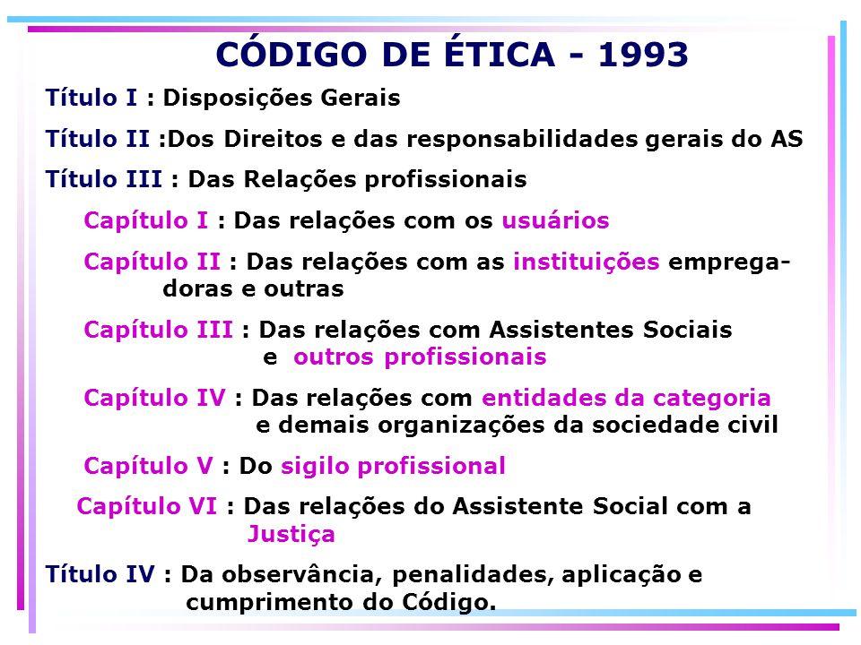 CÓDIGO DE ÉTICA - 1993 Título I : Disposições Gerais Título II :Dos Direitos e das responsabilidades gerais do AS Título III : Das Relações profission