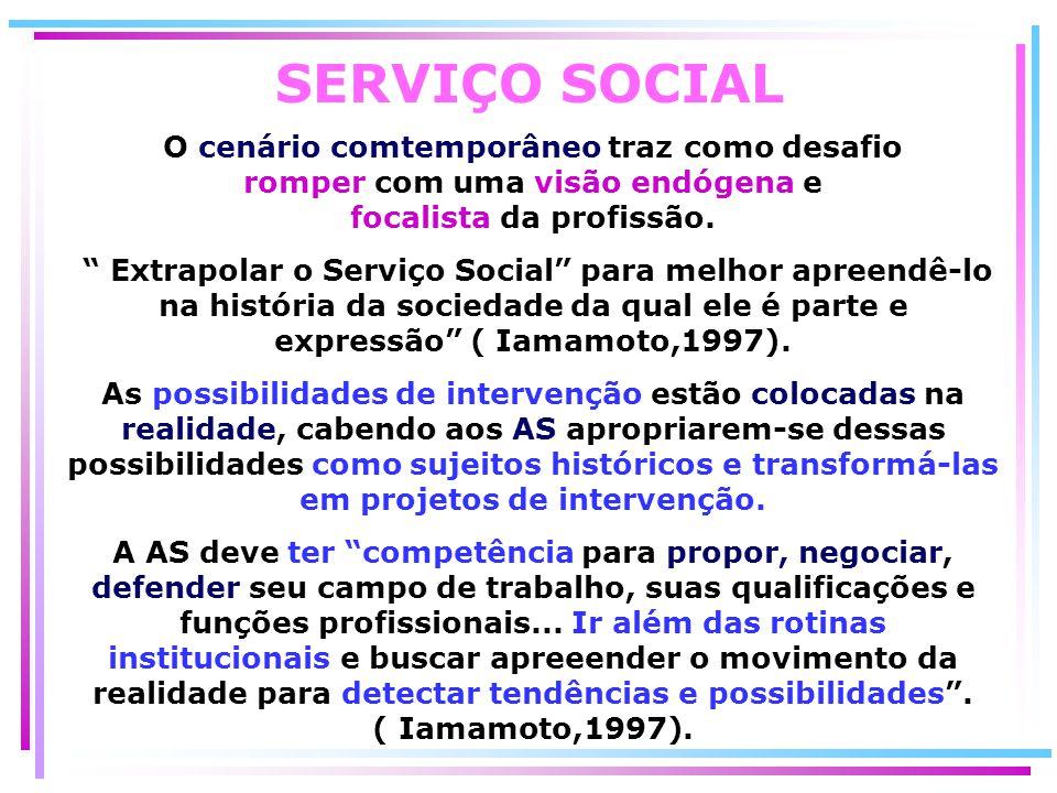 SERVIÇO SOCIAL O cenário comtemporâneo traz como desafio romper com uma visão endógena e focalista da profissão. Extrapolar o Serviço Social para melh