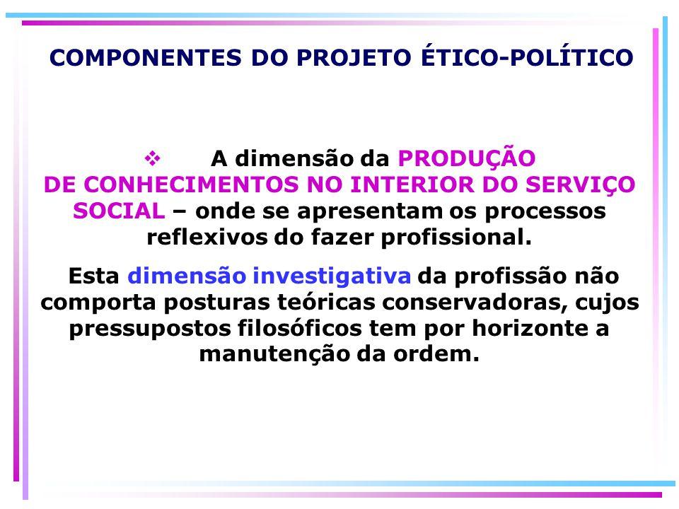 COMPONENTES DO PROJETO ÉTICO-POLÍTICO A dimensão da PRODUÇÃO DE CONHECIMENTOS NO INTERIOR DO SERVIÇO SOCIAL – onde se apresentam os processos reflexiv