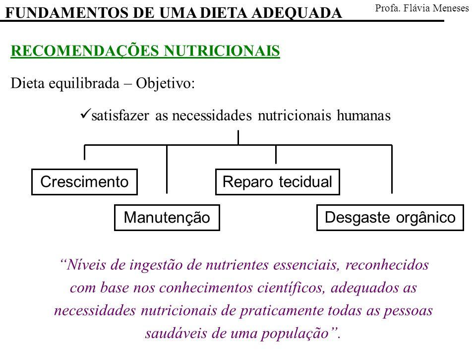 RECOMENDAÇÕES NUTRICIONAIS Dieta equilibrada – Objetivo: satisfazer as necessidades nutricionais humanas Crescimento Manutenção Reparo tecidual Desgas