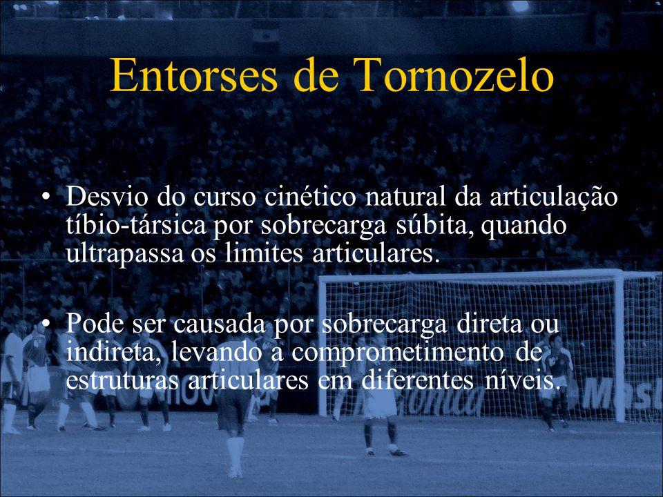 Entorses de Tornozelo Desvio do curso cinético natural da articulação tíbio-társica por sobrecarga súbita, quando ultrapassa os limites articulares. P