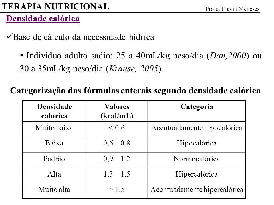 TERAPIA NUTRICIONAL Profa. Flávia Meneses Densidade calórica Base de cálculo da necessidade hídrica Indivíduo adulto sadio: 25 a 40mL/kg peso/dia (Dan