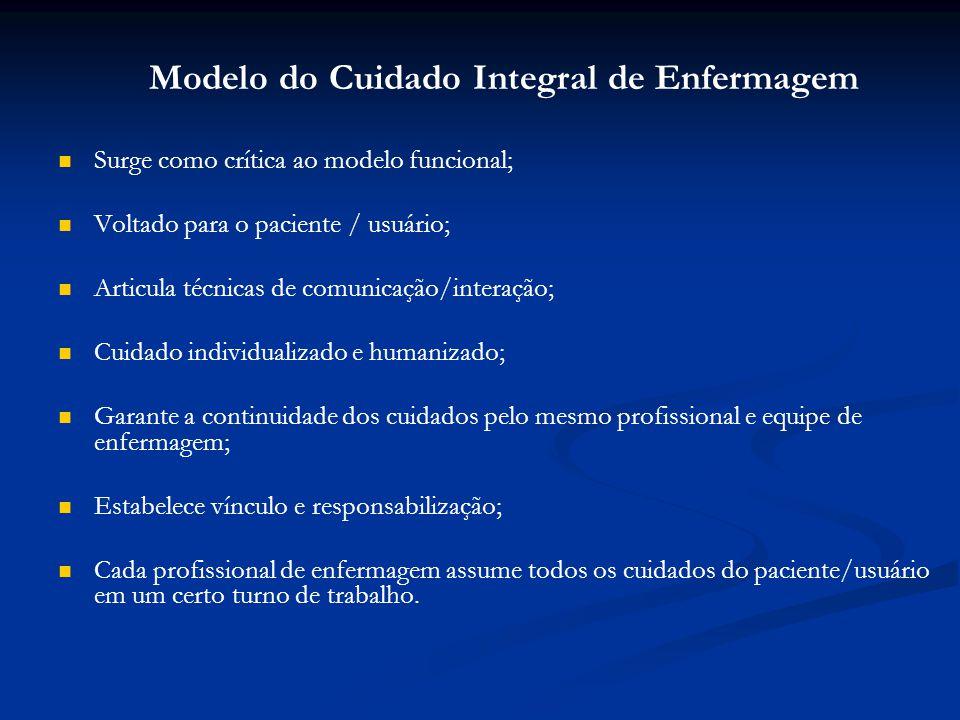 Modelo do Cuidado Integral de Enfermagem Surge como crítica ao modelo funcional; Voltado para o paciente / usuário; Articula técnicas de comunicação/i