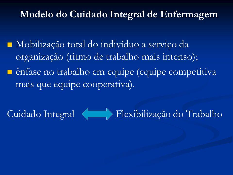 Modelo do Cuidado Integral de Enfermagem Mobilização total do indivíduo a serviço da organização (ritmo de trabalho mais intenso); ênfase no trabalho em equipe (equipe competitiva mais que equipe cooperativa).