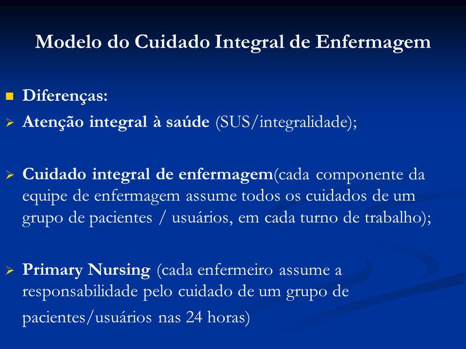 Modelo do Cuidado Integral de Enfermagem Diferenças: Atenção integral à saúde (SUS/integralidade); Cuidado integral de enfermagem(cada componente da equipe de enfermagem assume todos os cuidados de um grupo de pacientes / usuários, em cada turno de trabalho); Primary Nursing (cada enfermeiro assume a responsabilidade pelo cuidado de um grupo de pacientes/usuários nas 24 horas)