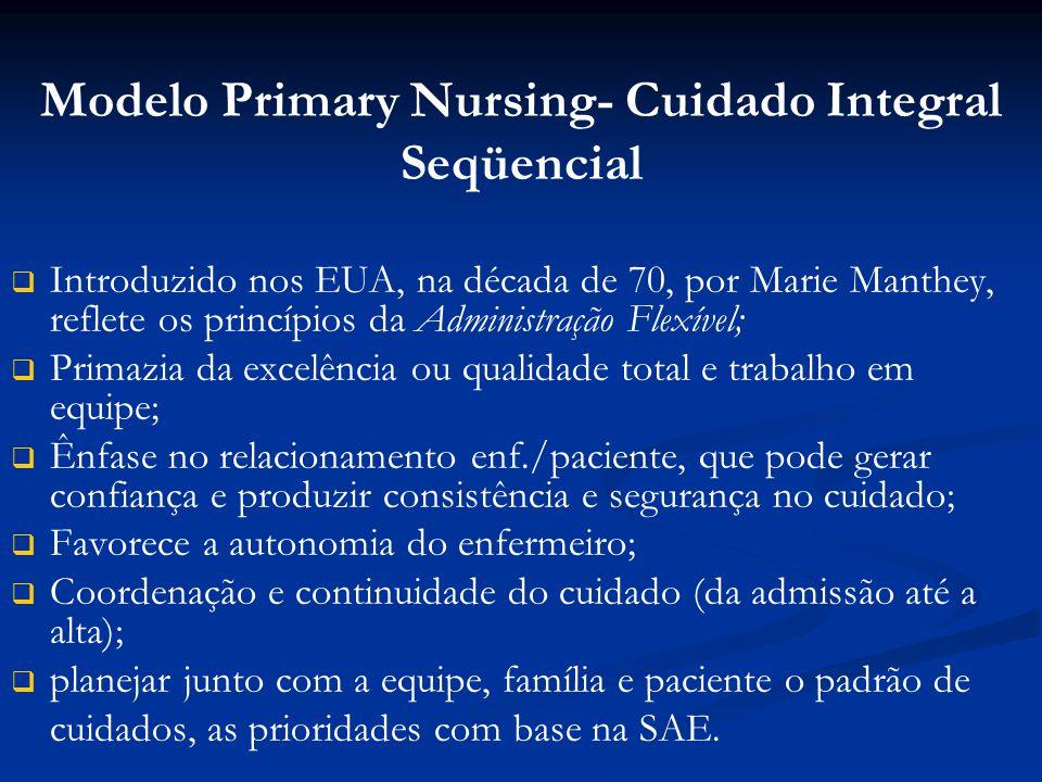 Modelo Primary Nursing- Cuidado Integral Seqüencial Introduzido nos EUA, na década de 70, por Marie Manthey, reflete os princípios da Administração Fl