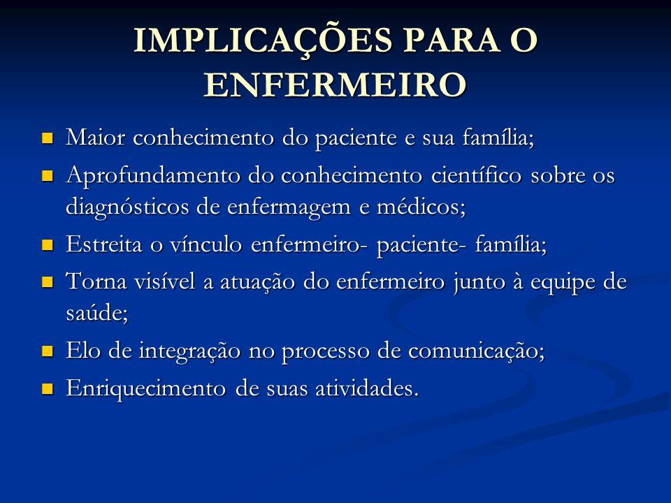 IMPLICAÇÕES PARA O ENFERMEIRO Maior conhecimento do paciente e sua família; Maior conhecimento do paciente e sua família; Aprofundamento do conhecimen
