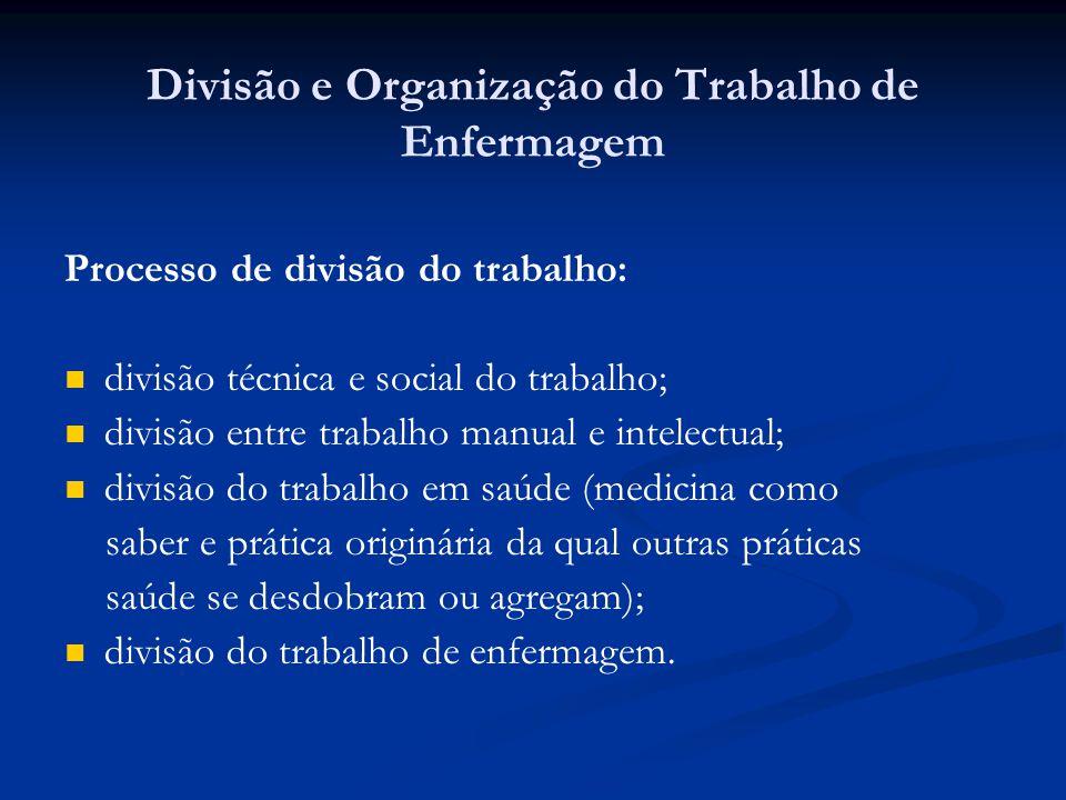 Divisão e Organização do Trabalho de Enfermagem Processo de divisão do trabalho: divisão técnica e social do trabalho; divisão entre trabalho manual e