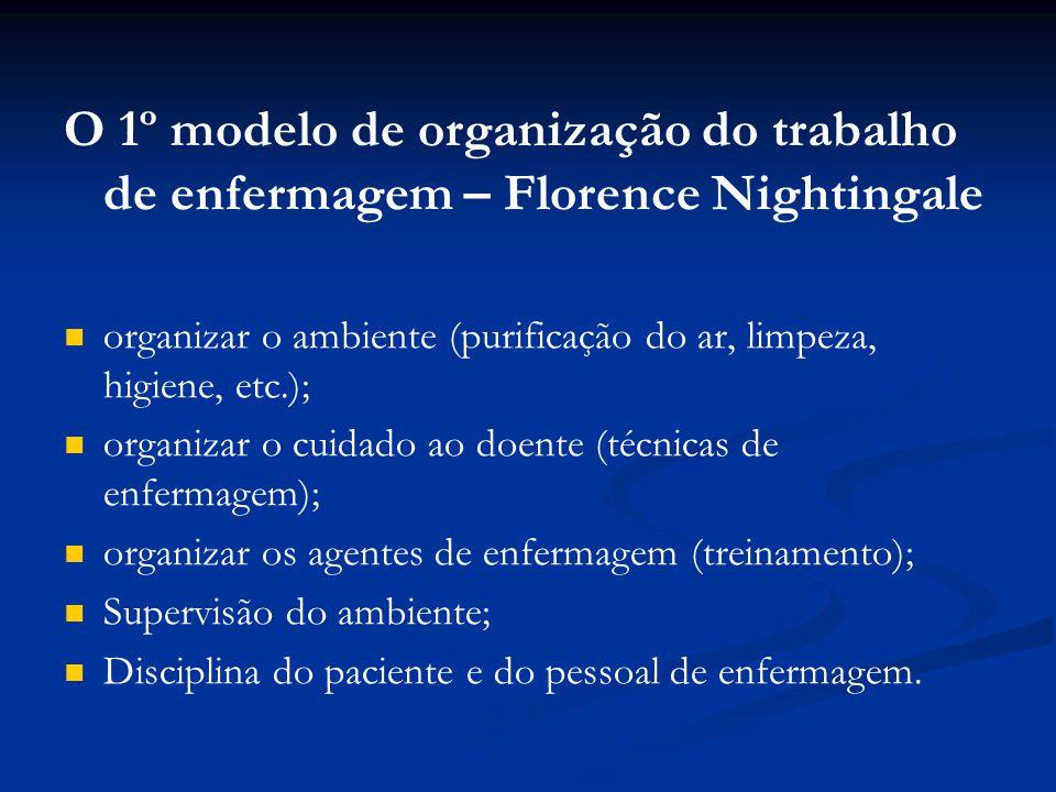 O 1º modelo de organização do trabalho de enfermagem – Florence Nightingale organizar o ambiente (purificação do ar, limpeza, higiene, etc.); organizar o cuidado ao doente (técnicas de enfermagem); organizar os agentes de enfermagem (treinamento); Supervisão do ambiente; Disciplina do paciente e do pessoal de enfermagem.