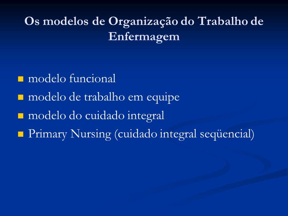 Os modelos de Organização do Trabalho de Enfermagem modelo funcional modelo de trabalho em equipe modelo do cuidado integral Primary Nursing (cuidado integral seqüencial)