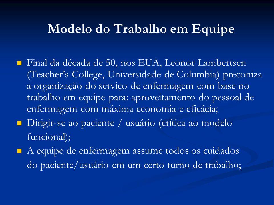 Modelo do Trabalho em Equipe Final da década de 50, nos EUA, Leonor Lambertsen (Teachers College, Universidade de Columbia) preconiza a organização do