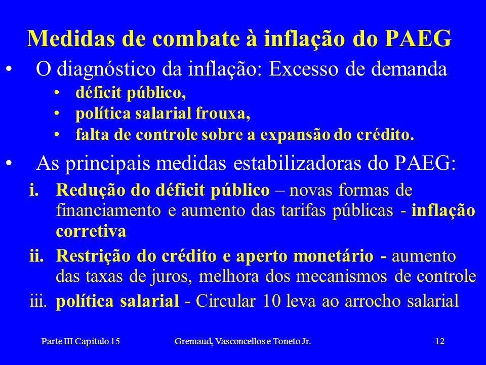 Parte III Capítulo 15Gremaud, Vasconcellos e Toneto Jr.12 Medidas de combate à inflação do PAEG O diagnóstico da inflação: Excesso de demanda déficit