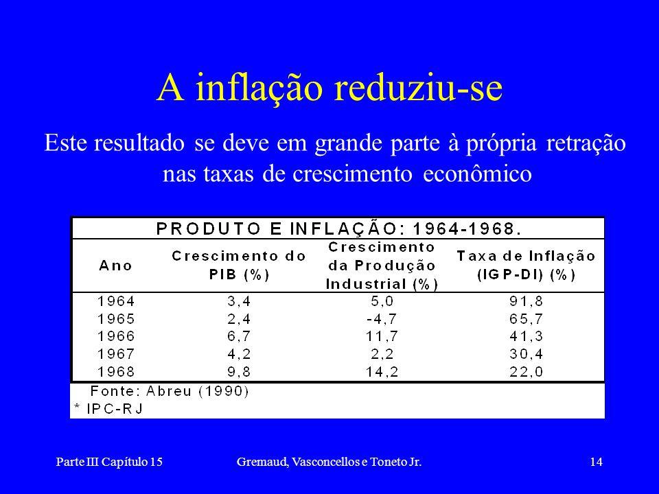 Parte III Capítulo 15Gremaud, Vasconcellos e Toneto Jr.14 A inflação reduziu-se Este resultado se deve em grande parte à própria retração nas taxas de
