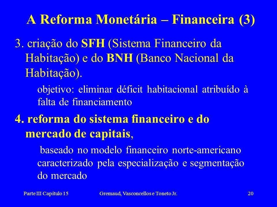 Parte III Capítulo 15Gremaud, Vasconcellos e Toneto Jr.20 A Reforma Monetária – Financeira (3) 3. criação do SFH (Sistema Financeiro da Habitação) e d