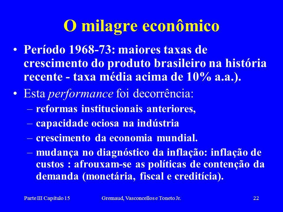 Parte III Capítulo 15Gremaud, Vasconcellos e Toneto Jr.22 O milagre econômico Período 1968-73: maiores taxas de crescimento do produto brasileiro na h