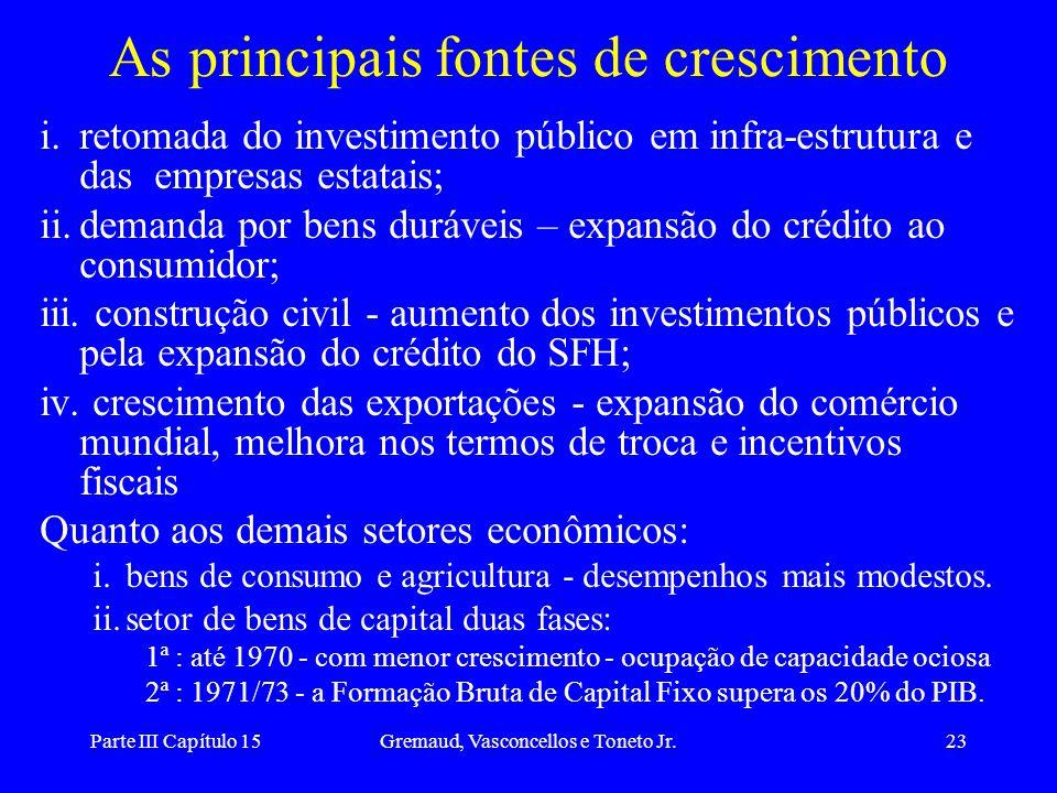 Parte III Capítulo 15Gremaud, Vasconcellos e Toneto Jr.23 As principais fontes de crescimento i.retomada do investimento público em infra-estrutura e