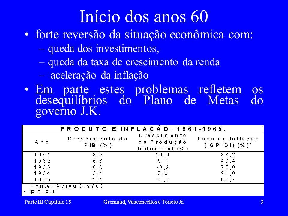 Parte III Capítulo 15Gremaud, Vasconcellos e Toneto Jr.3 Início dos anos 60 forte reversão da situação econômica com: –queda dos investimentos, –queda