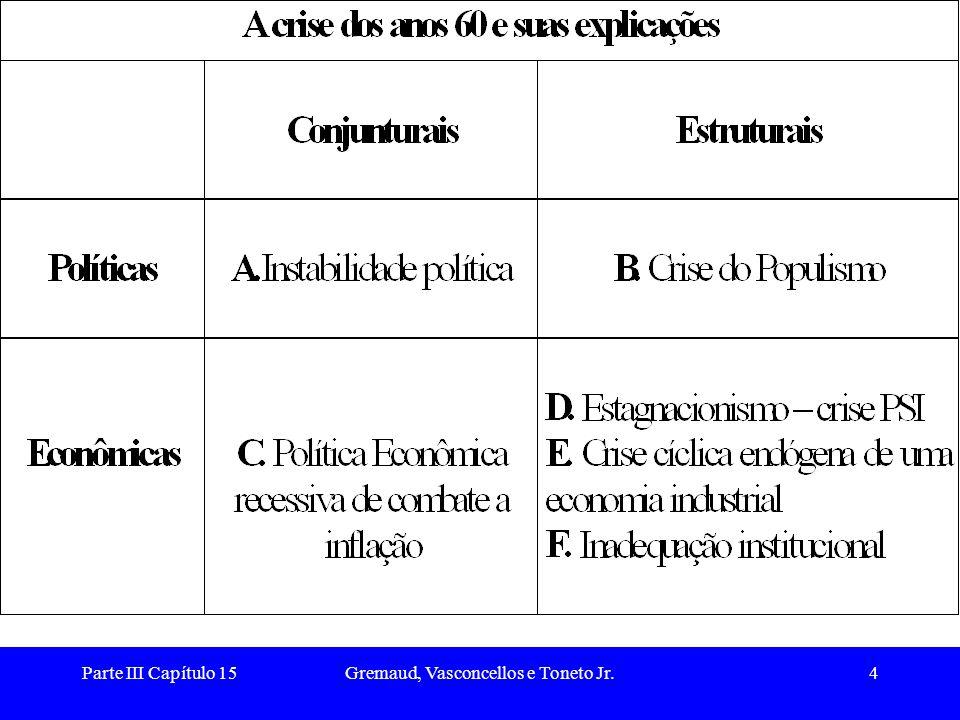 Parte III Capítulo 15Gremaud, Vasconcellos e Toneto Jr.5 A Crise dos anos 60 e suas explicações 1 A.