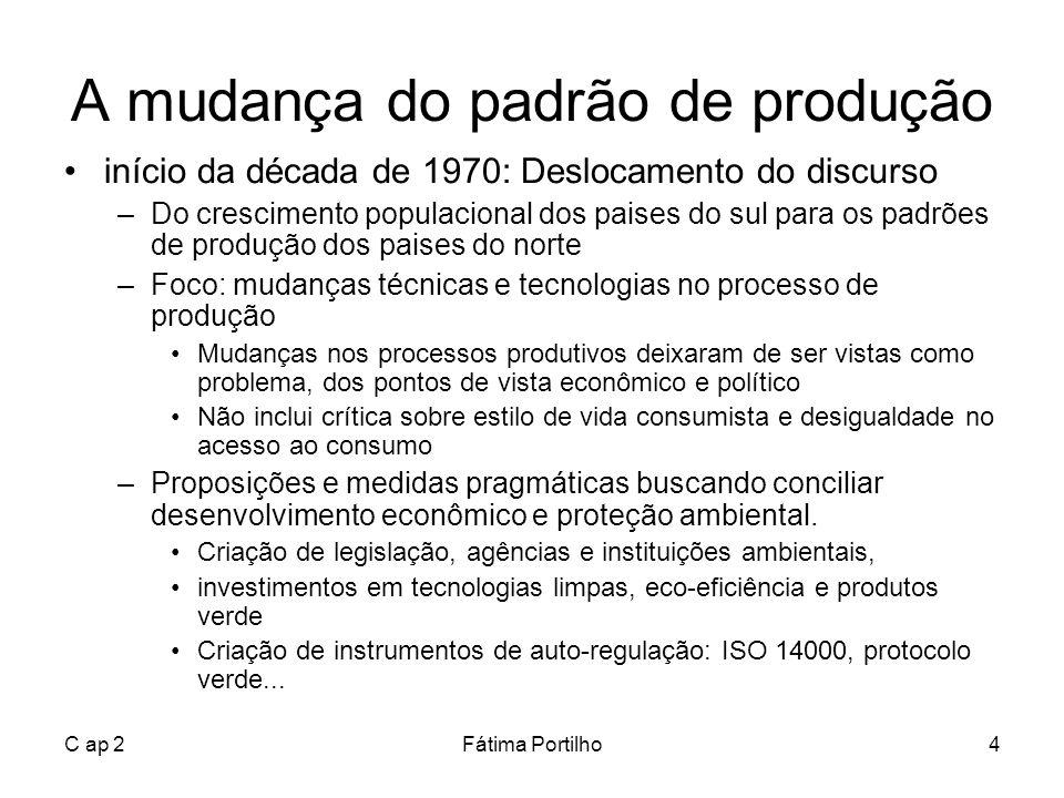 C ap 2Fátima Portilho4 A mudança do padrão de produção início da década de 1970: Deslocamento do discurso –Do crescimento populacional dos paises do s