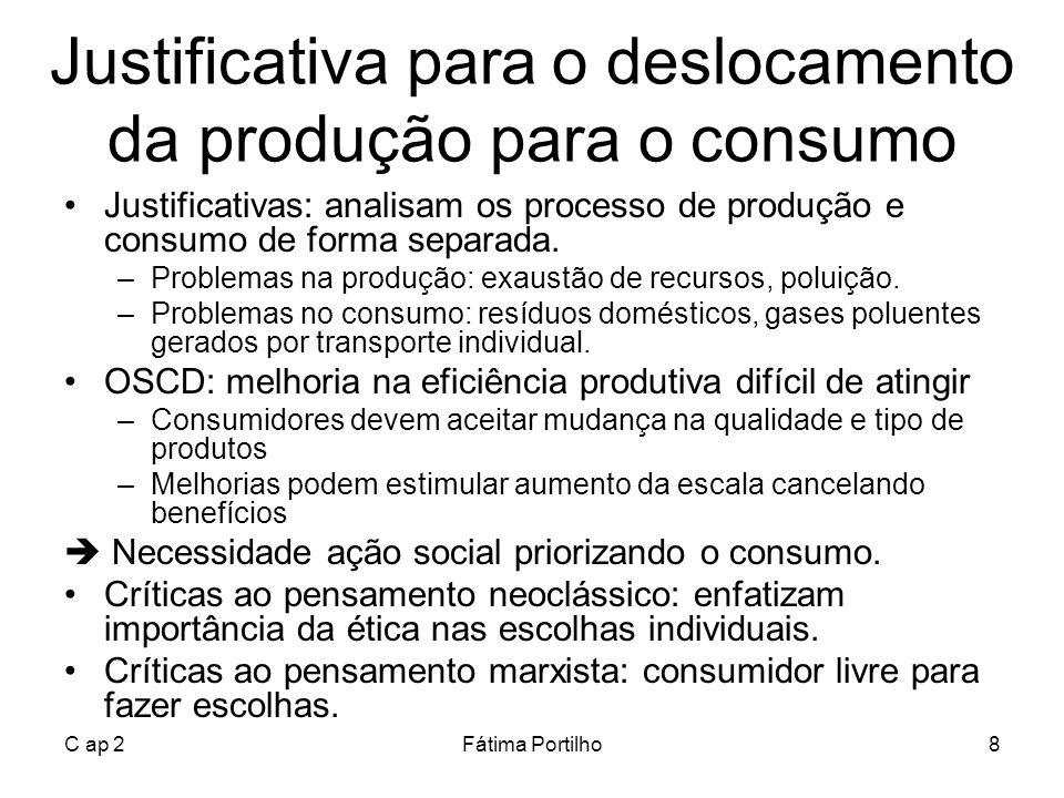 C ap 2Fátima Portilho9 Justificativa para o deslocamento da produção para o consumo Tendência de mudança da analise da sociedade: do foco da produção para o foco do consumo Deslocamento discursivo.