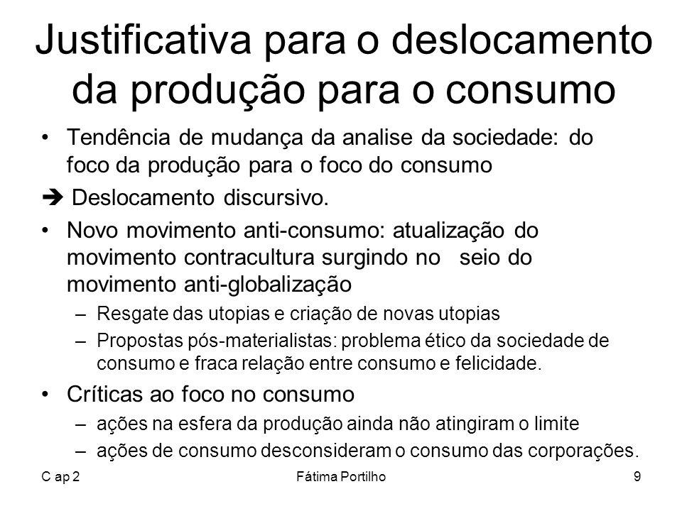 C ap 2Fátima Portilho9 Justificativa para o deslocamento da produção para o consumo Tendência de mudança da analise da sociedade: do foco da produção