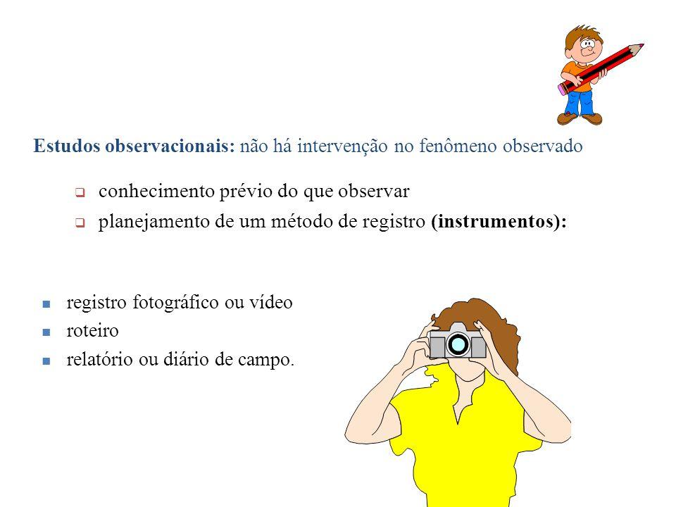 Estudos observacionais: não há intervenção no fenômeno observado conhecimento prévio do que observar planejamento de um método de registro (instrument