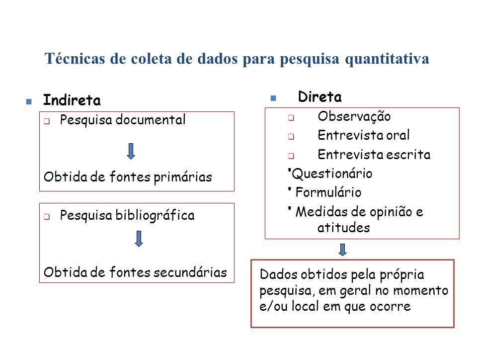 Técnicas de coleta de dados para pesquisa quantitativa Indireta Pesquisa documental Obtida de fontes primárias Pesquisa bibliográfica Obtida de fontes