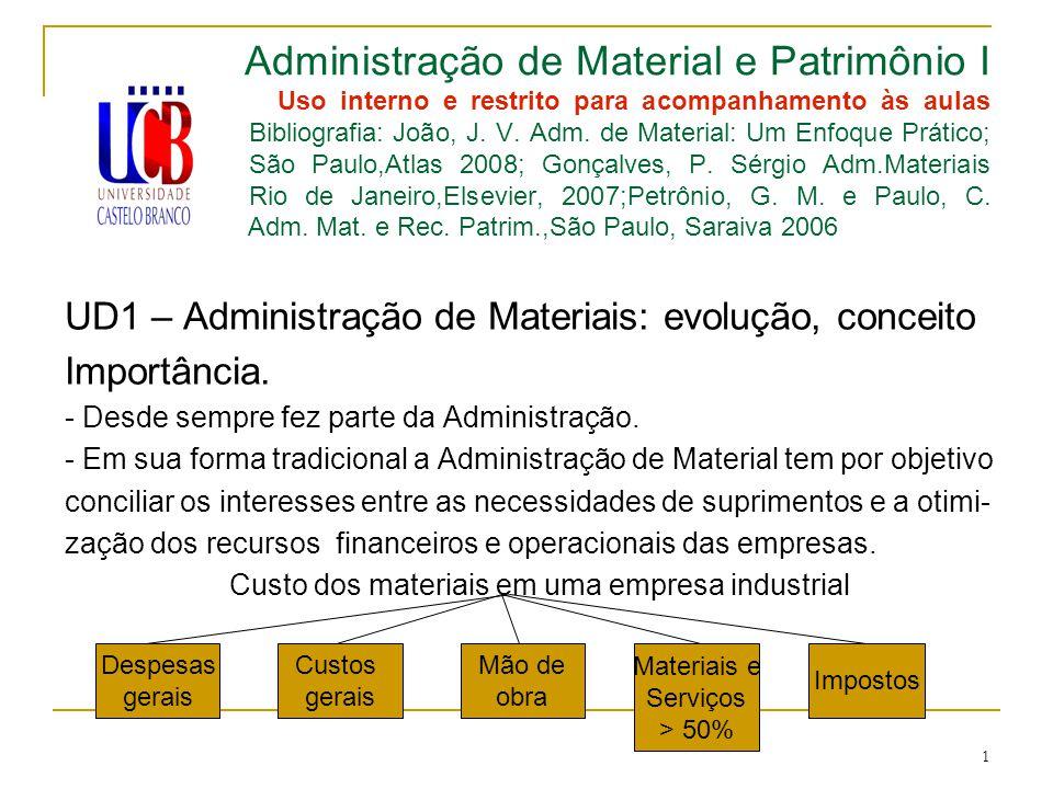 1 Administração de Material e Patrimônio I Uso interno e restrito para acompanhamento às aulas Bibliografia: João, J.