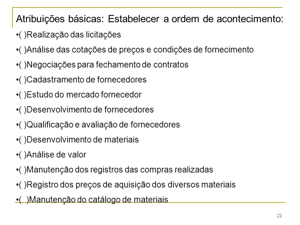 21 Atribuições básicas: Estabelecer a ordem de acontecimento: ( )Realização das licitações ( )Análise das cotações de preços e condições de fornecimento ( )Negociações para fechamento de contratos ( )Cadastramento de fornecedores ( )Estudo do mercado fornecedor ( )Desenvolvimento de fornecedores ( )Qualificação e avaliação de fornecedores ( )Desenvolvimento de materiais ( )Análise de valor ( )Manutenção dos registros das compras realizadas ( )Registro dos preços de aquisição dos diversos materiais ( )Manutenção do catálogo de materiais