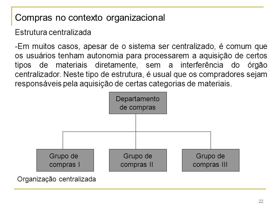 22 Compras no contexto organizacional Estrutura centralizada -Em muitos casos, apesar de o sistema ser centralizado, é comum que os usuários tenham autonomia para processarem a aquisição de certos tipos de materiais diretamente, sem a interferência do órgão centralizador.