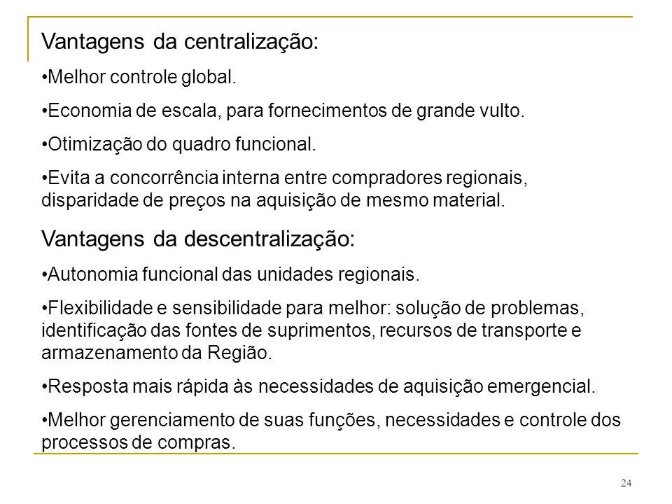 24 Vantagens da centralização: Melhor controle global.