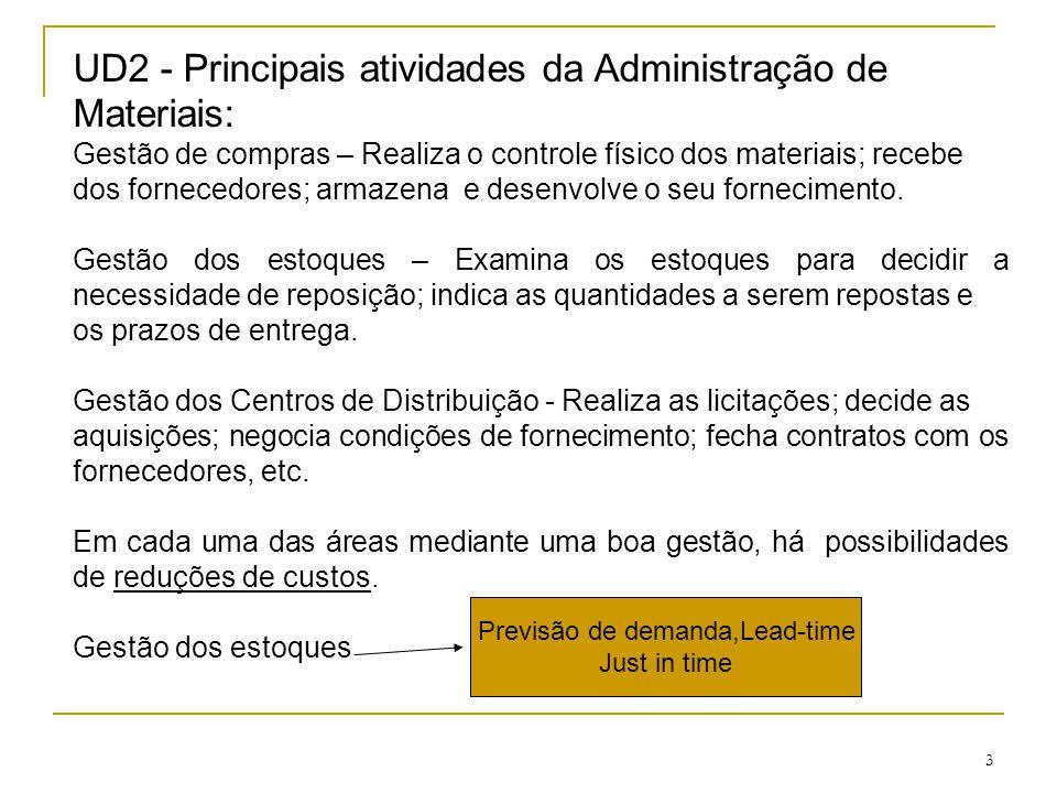 3 UD2 - Principais atividades da Administração de Materiais: Gestão de compras – Realiza o controle físico dos materiais; recebe dos fornecedores; armazena e desenvolve o seu fornecimento.