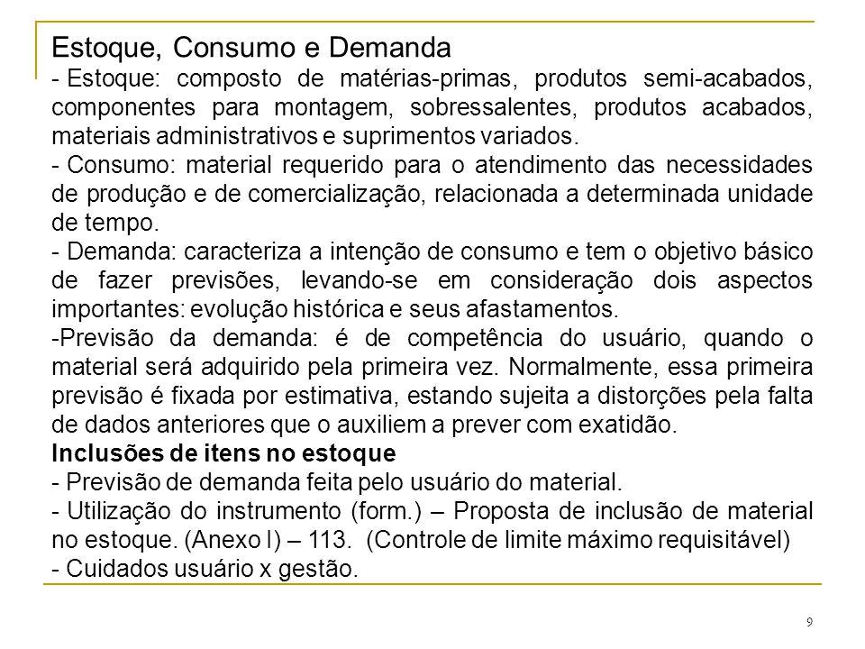 9 Estoque, Consumo e Demanda - Estoque: composto de matérias-primas, produtos semi-acabados, componentes para montagem, sobressalentes, produtos acabados, materiais administrativos e suprimentos variados.
