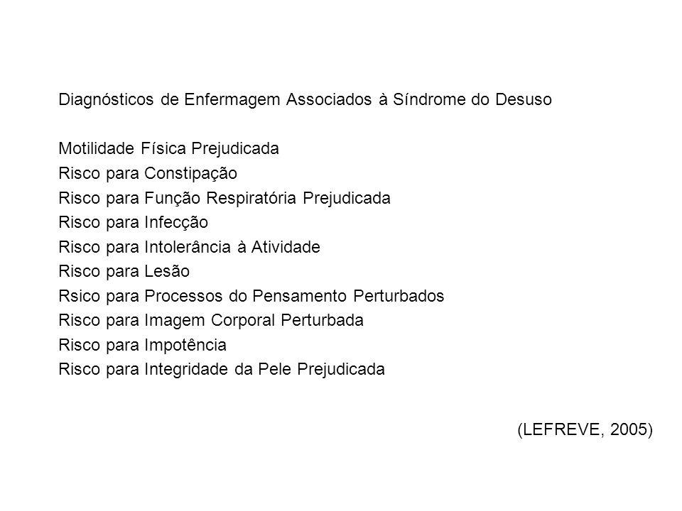 Diagnósticos de Enfermagem Associados à Síndrome do Desuso Motilidade Física Prejudicada Risco para Constipação Risco para Função Respiratória Prejudicada Risco para Infecção Risco para Intolerância à Atividade Risco para Lesão Rsico para Processos do Pensamento Perturbados Risco para Imagem Corporal Perturbada Risco para Impotência Risco para Integridade da Pele Prejudicada (LEFREVE, 2005)