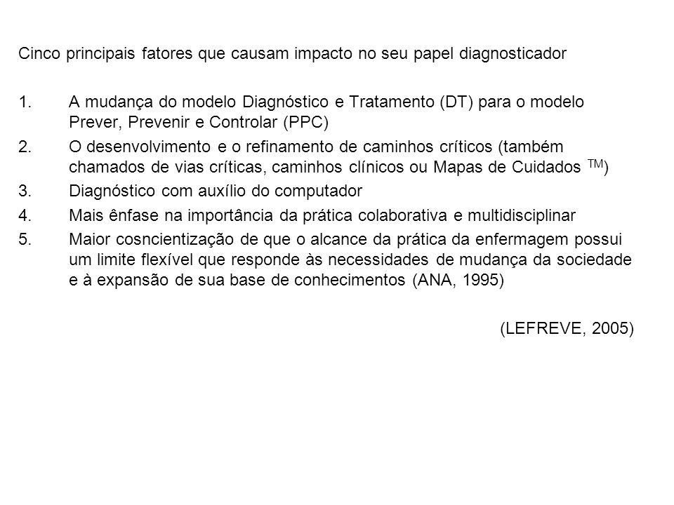 Cinco principais fatores que causam impacto no seu papel diagnosticador 1.A mudança do modelo Diagnóstico e Tratamento (DT) para o modelo Prever, Prev