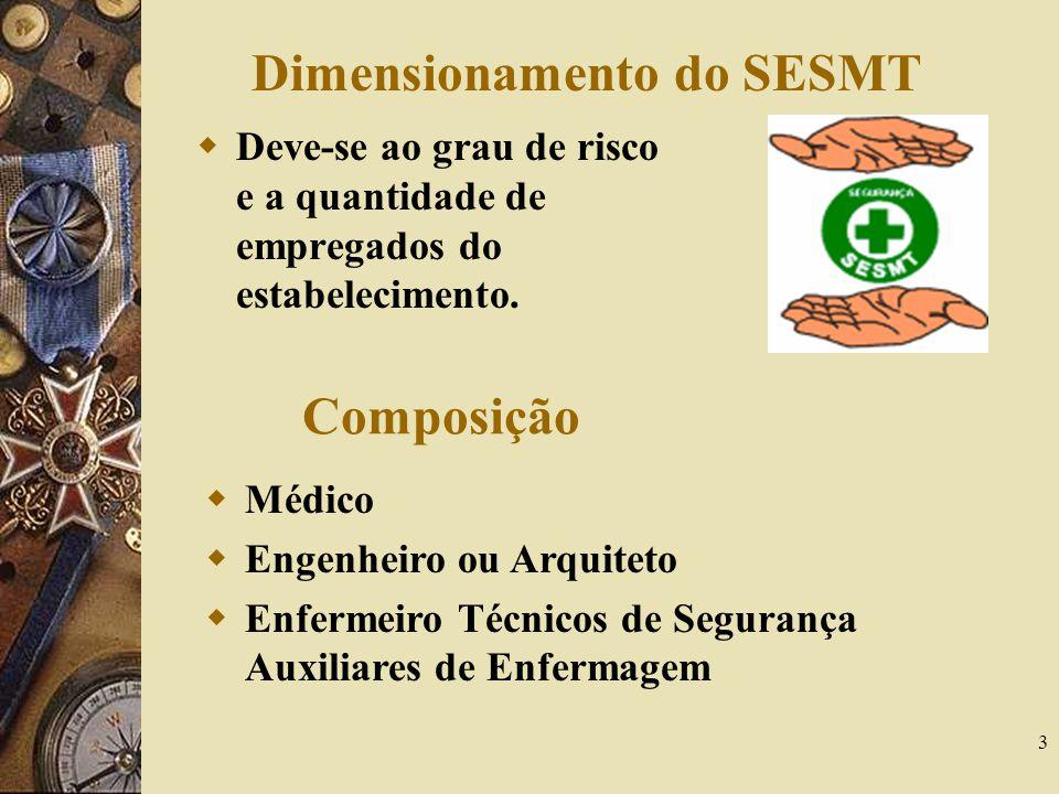 3 Dimensionamento do SESMT Deve-se ao grau de risco e a quantidade de empregados do estabelecimento. Composição Médico Engenheiro ou Arquiteto Enferme