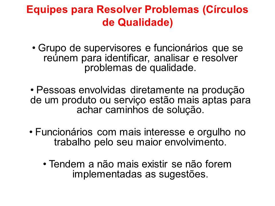 Equipes para Resolver Problemas (Círculos de Qualidade) Grupo de supervisores e funcionários que se reúnem para identificar, analisar e resolver probl