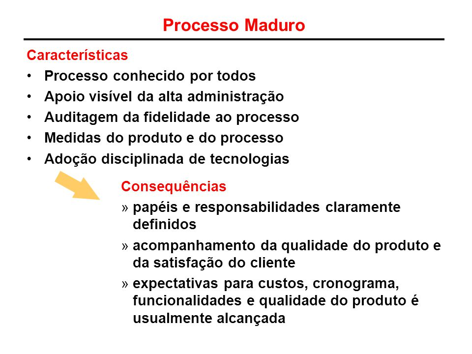 Processo Maduro Características Processo conhecido por todos Apoio visível da alta administração Auditagem da fidelidade ao processo Medidas do produt